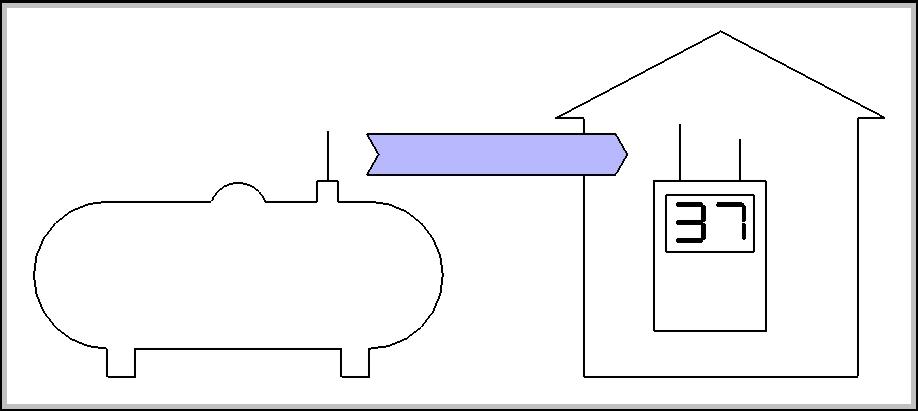 Systém monitorování hladiny LPG
